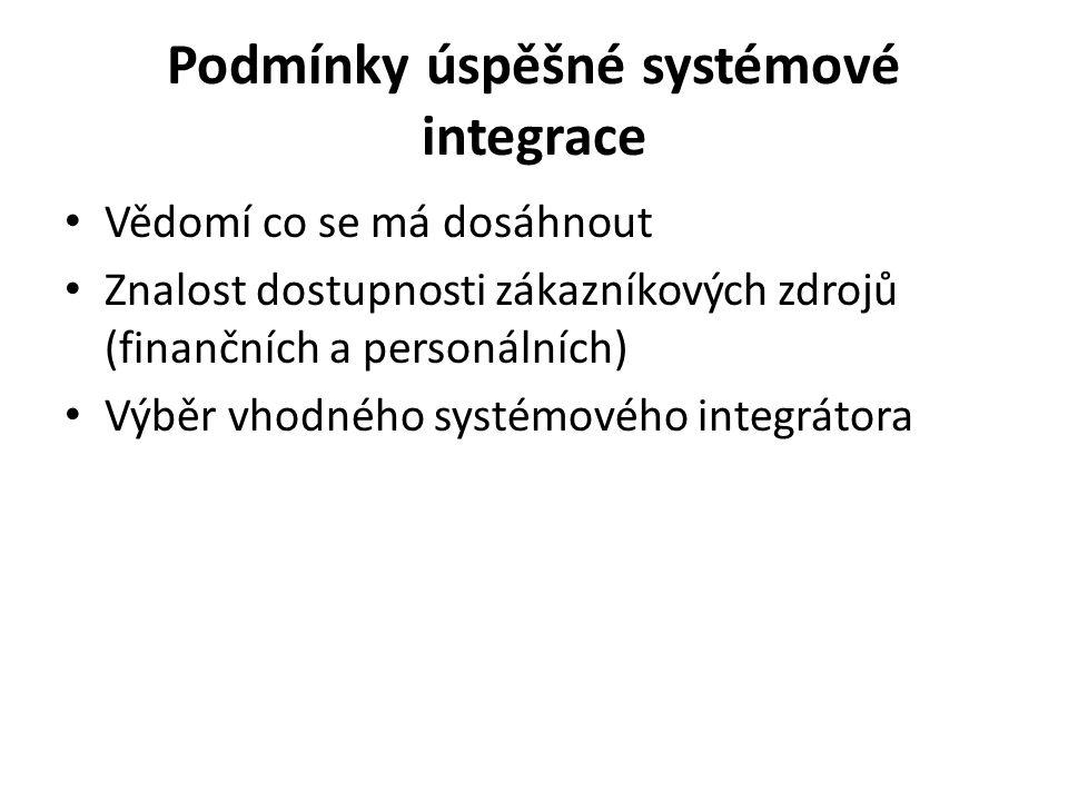 Podmínky úspěšné systémové integrace