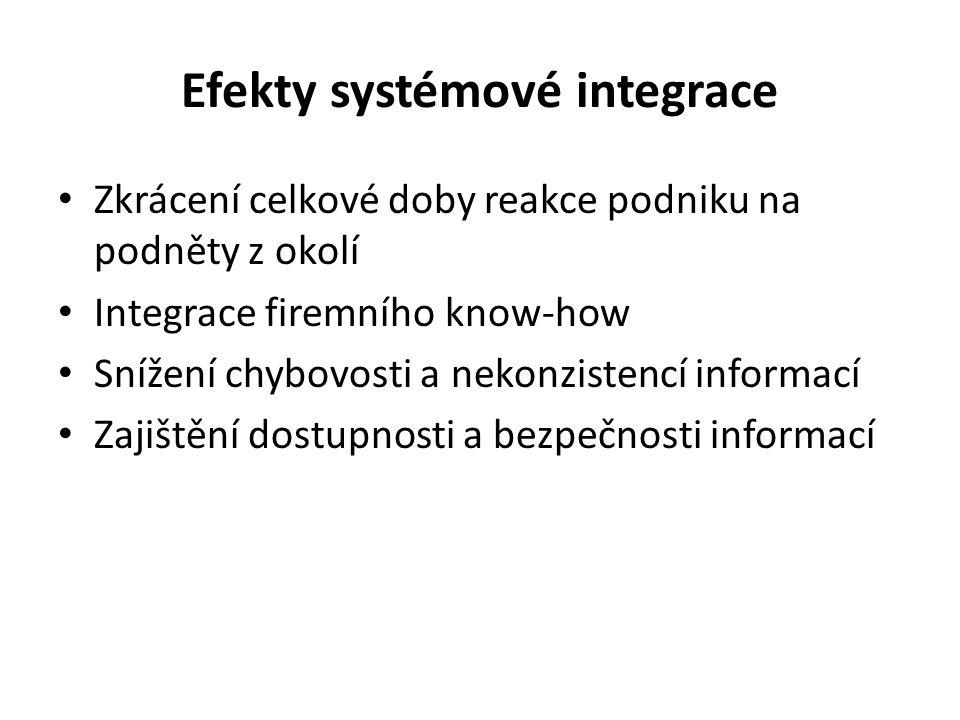 Efekty systémové integrace