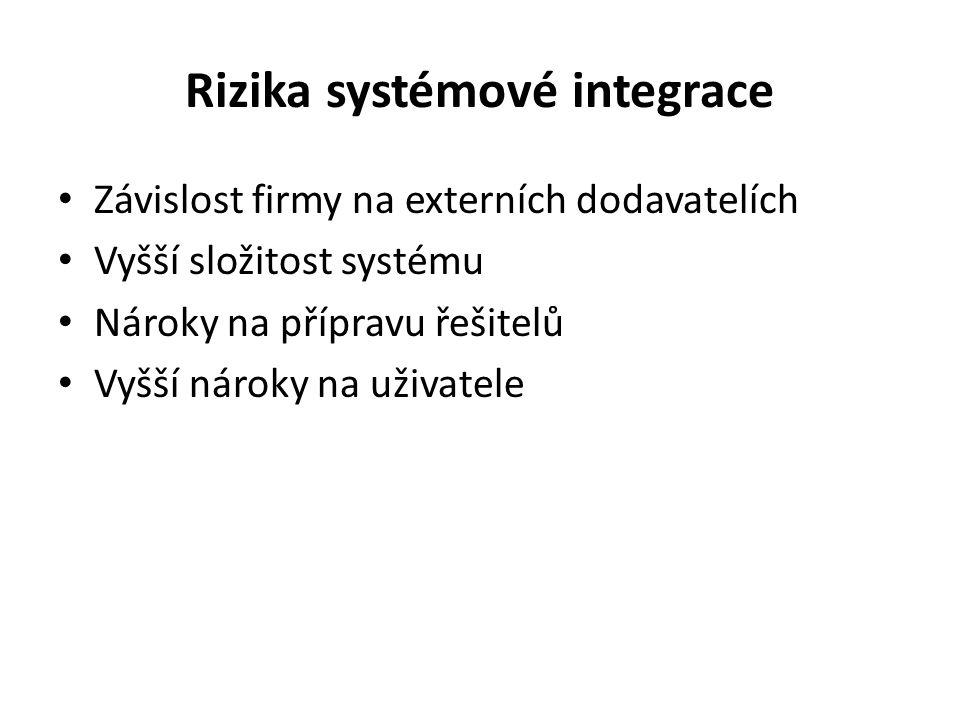 Rizika systémové integrace