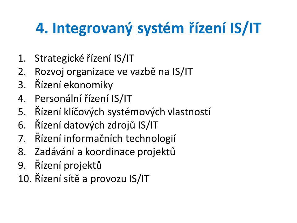 4. Integrovaný systém řízení IS/IT