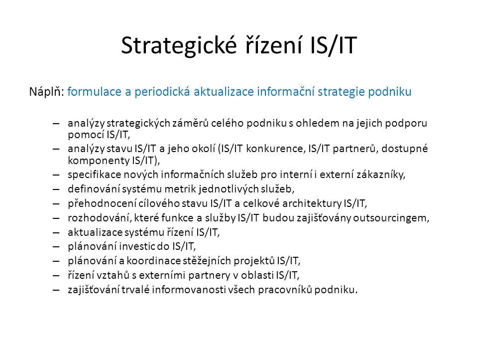 Strategické řízení IS/IT