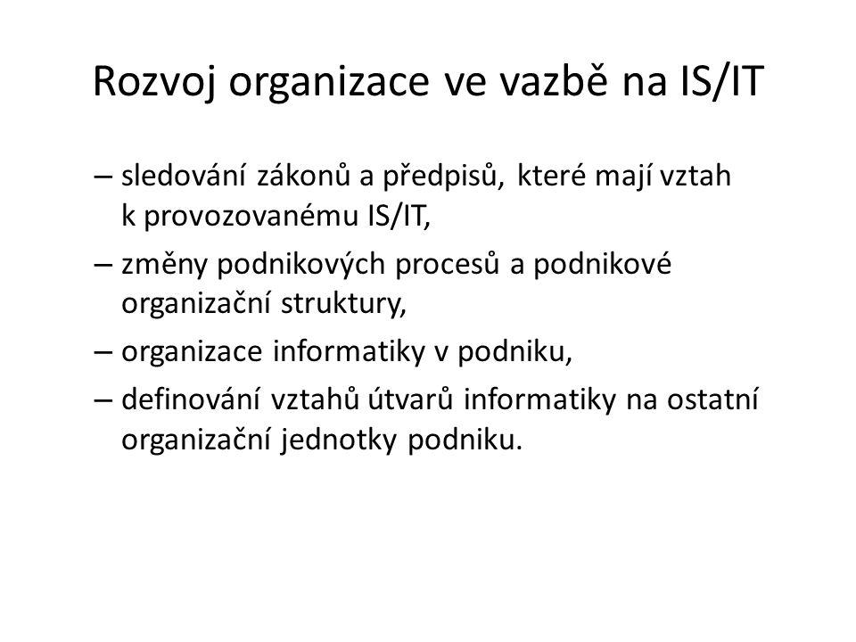Rozvoj organizace ve vazbě na IS/IT