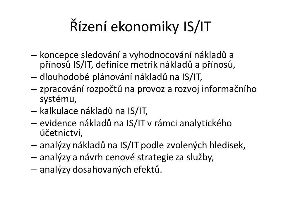 Řízení ekonomiky IS/IT