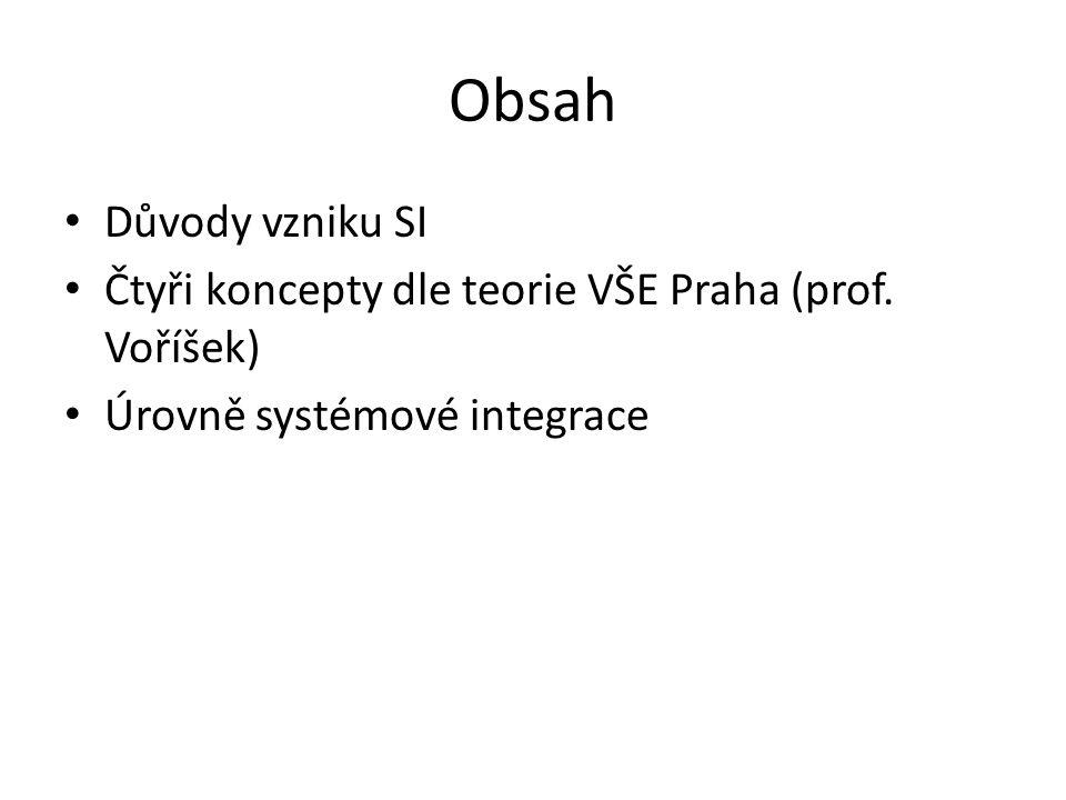 Obsah Důvody vzniku SI. Čtyři koncepty dle teorie VŠE Praha (prof.