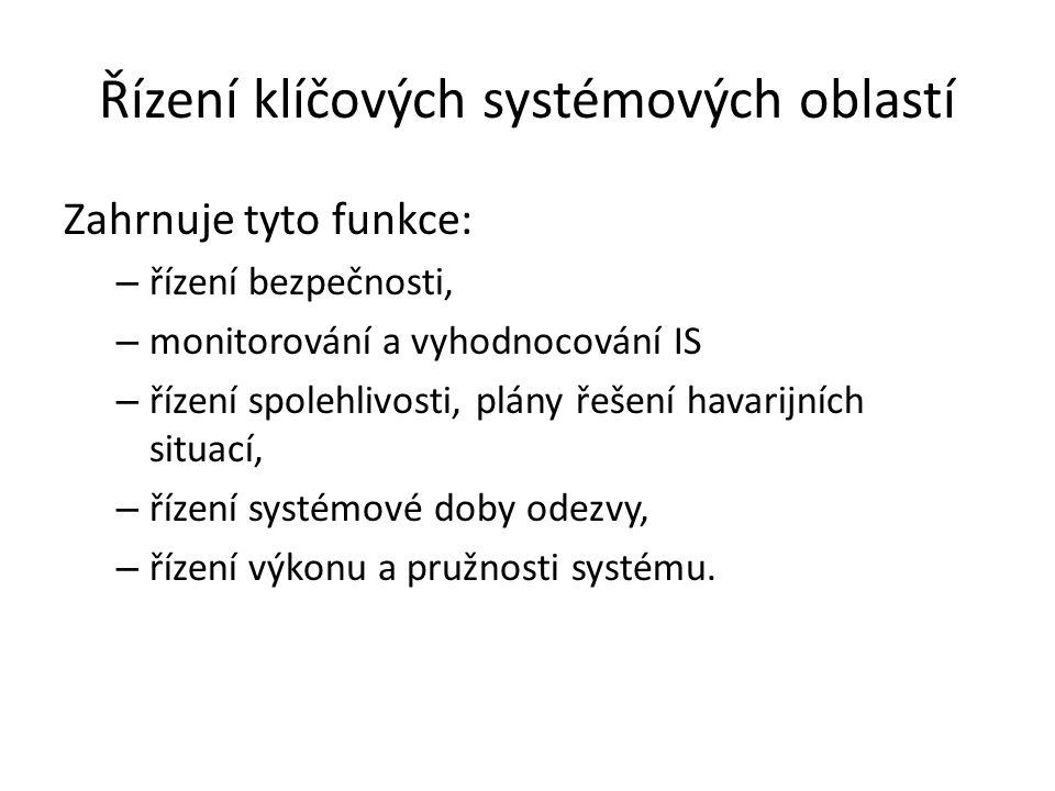 Řízení klíčových systémových oblastí