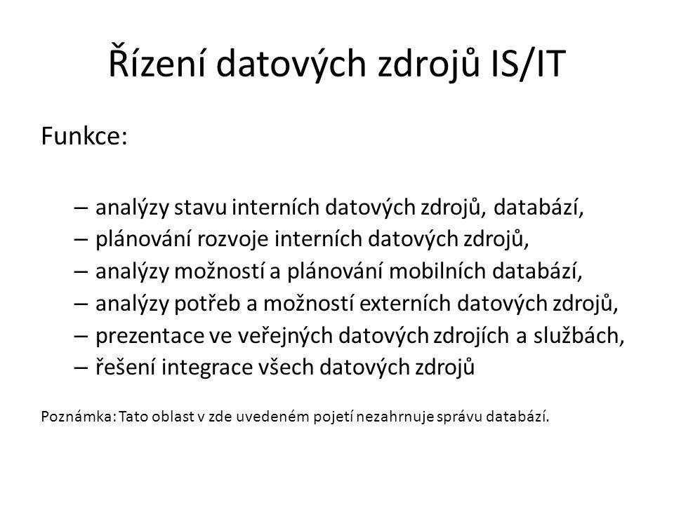 Řízení datových zdrojů IS/IT