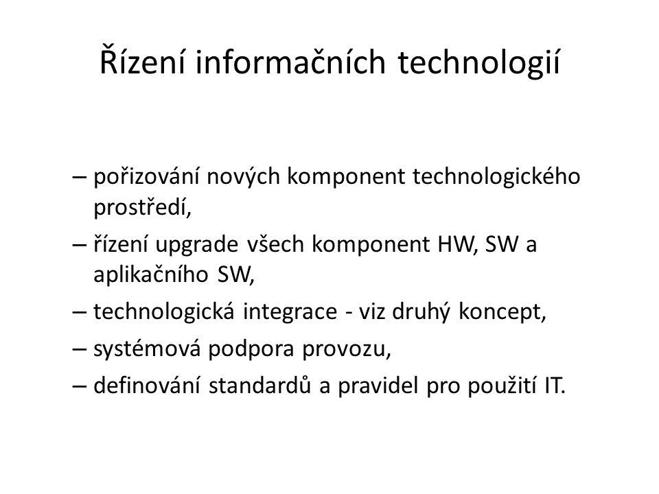 Řízení informačních technologií