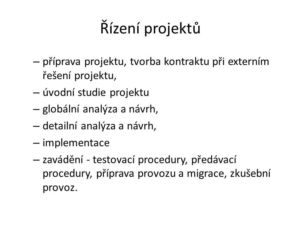Řízení projektů příprava projektu, tvorba kontraktu při externím řešení projektu, úvodní studie projektu.