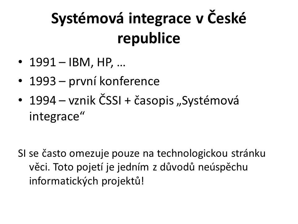 Systémová integrace v České republice