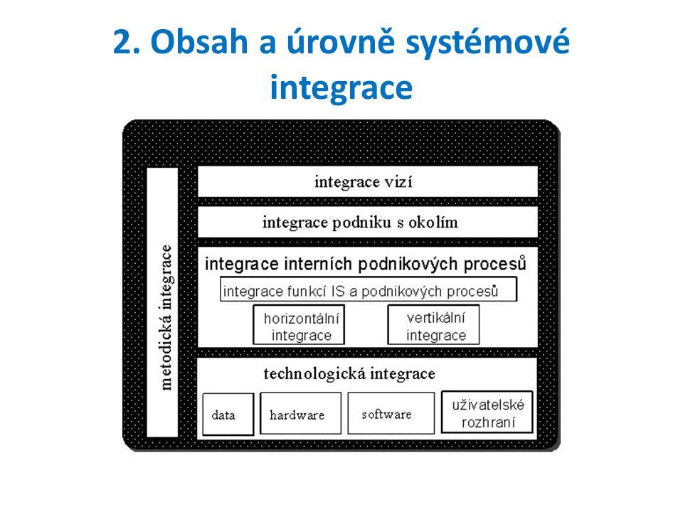 2. Obsah a úrovně systémové integrace