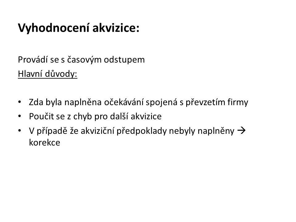 Vyhodnocení akvizice: