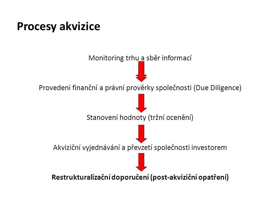 Restrukturalizační doporučení (post-akviziční opatření)