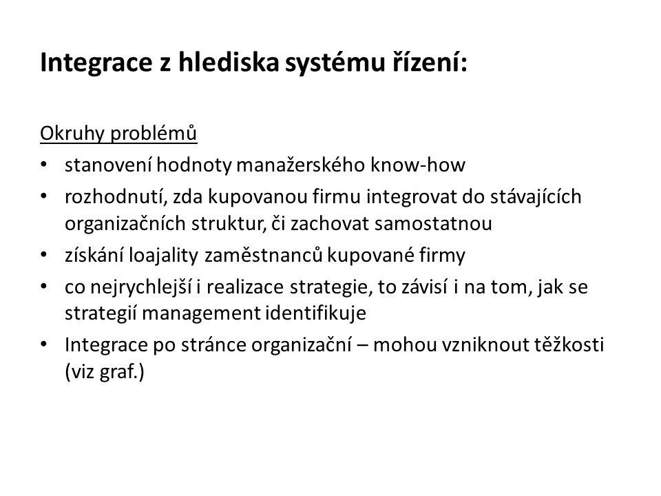 Integrace z hlediska systému řízení:
