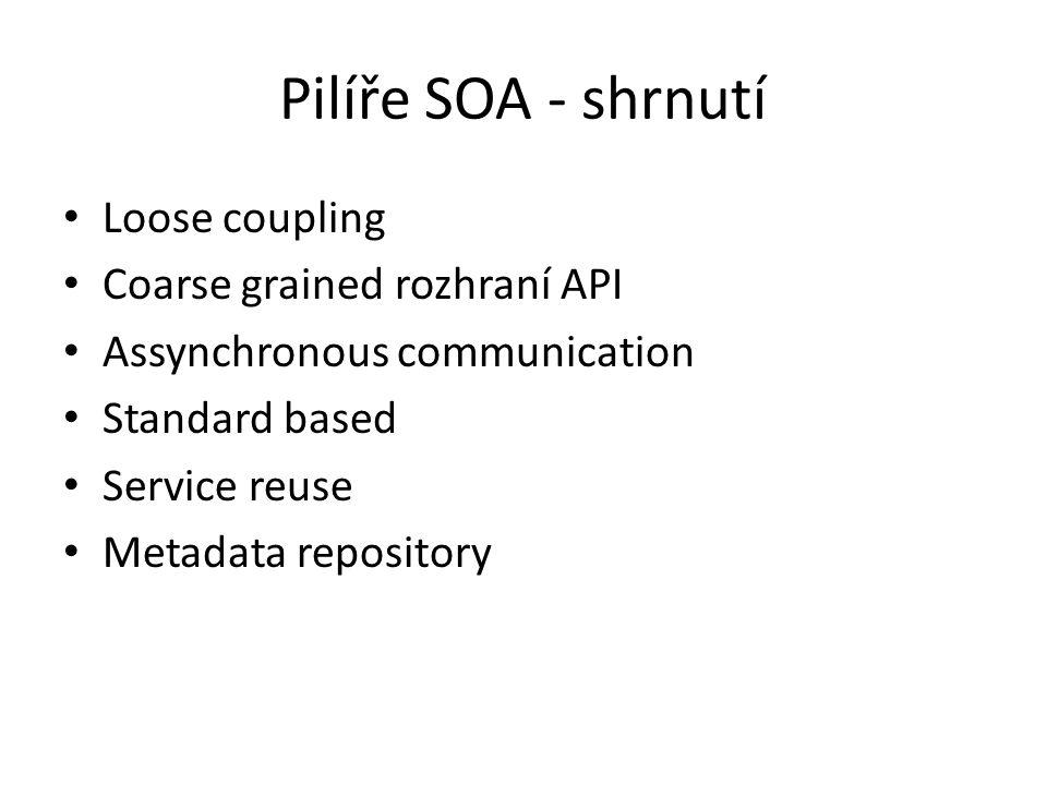 Pilíře SOA - shrnutí Loose coupling Coarse grained rozhraní API