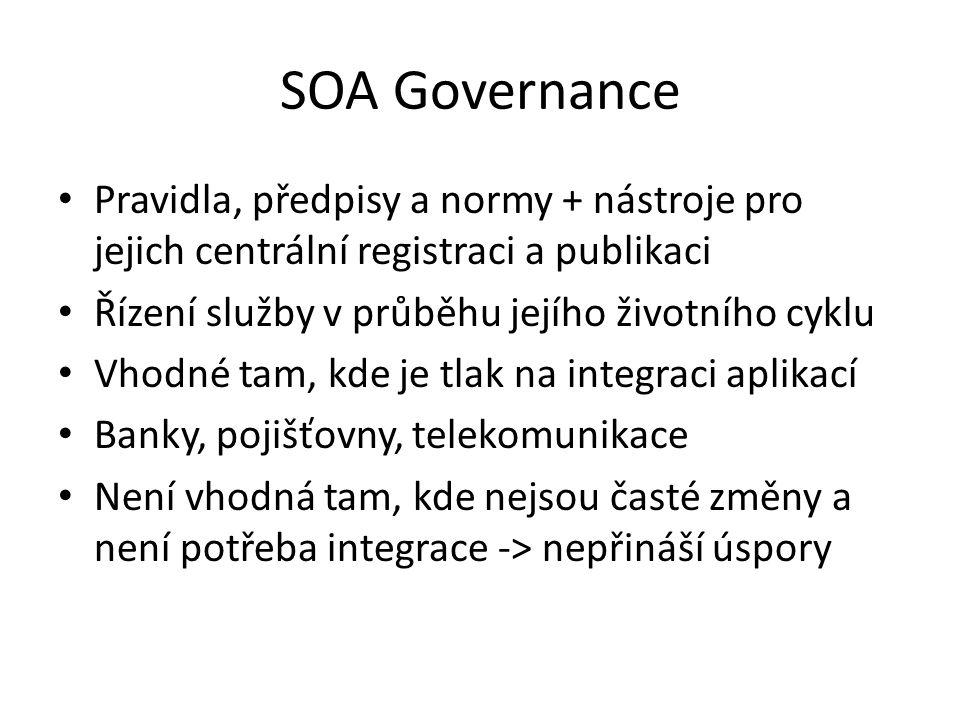 SOA Governance Pravidla, předpisy a normy + nástroje pro jejich centrální registraci a publikaci. Řízení služby v průběhu jejího životního cyklu.