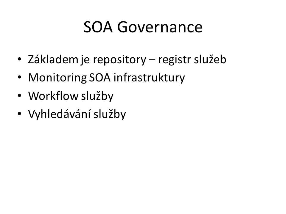 SOA Governance Základem je repository – registr služeb