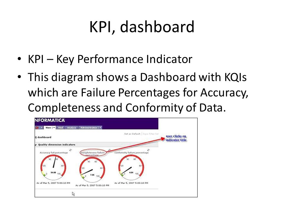 KPI, dashboard KPI – Key Performance Indicator