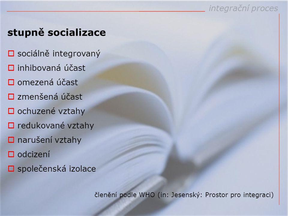 stupně socializace integrační proces sociálně integrovaný