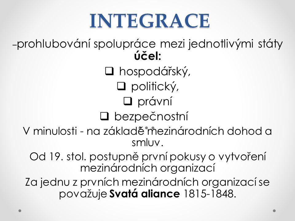 INTEGRACE hospodářský, politický, právní bezpečnostní