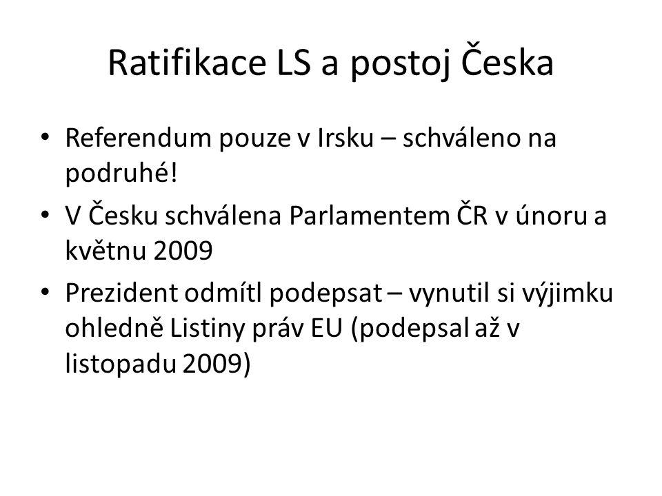Ratifikace LS a postoj Česka