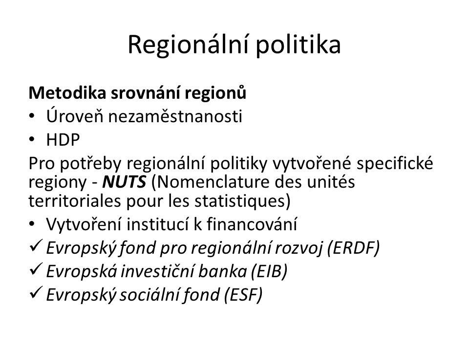 Regionální politika Metodika srovnání regionů Úroveň nezaměstnanosti