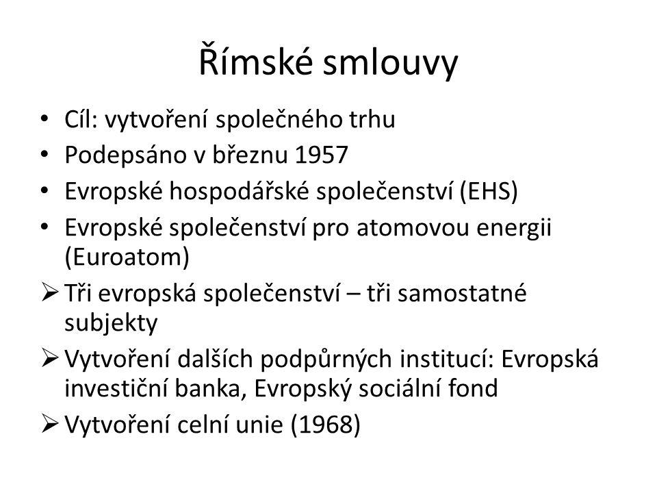 Římské smlouvy Cíl: vytvoření společného trhu Podepsáno v březnu 1957