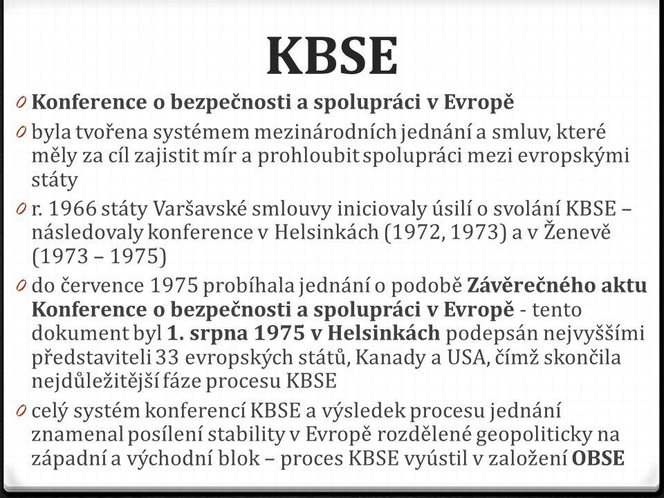 KBSE Konference o bezpečnosti a spolupráci v Evropě
