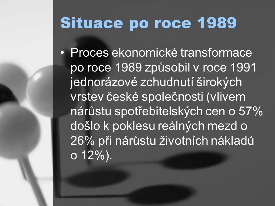 Situace po roce 1989