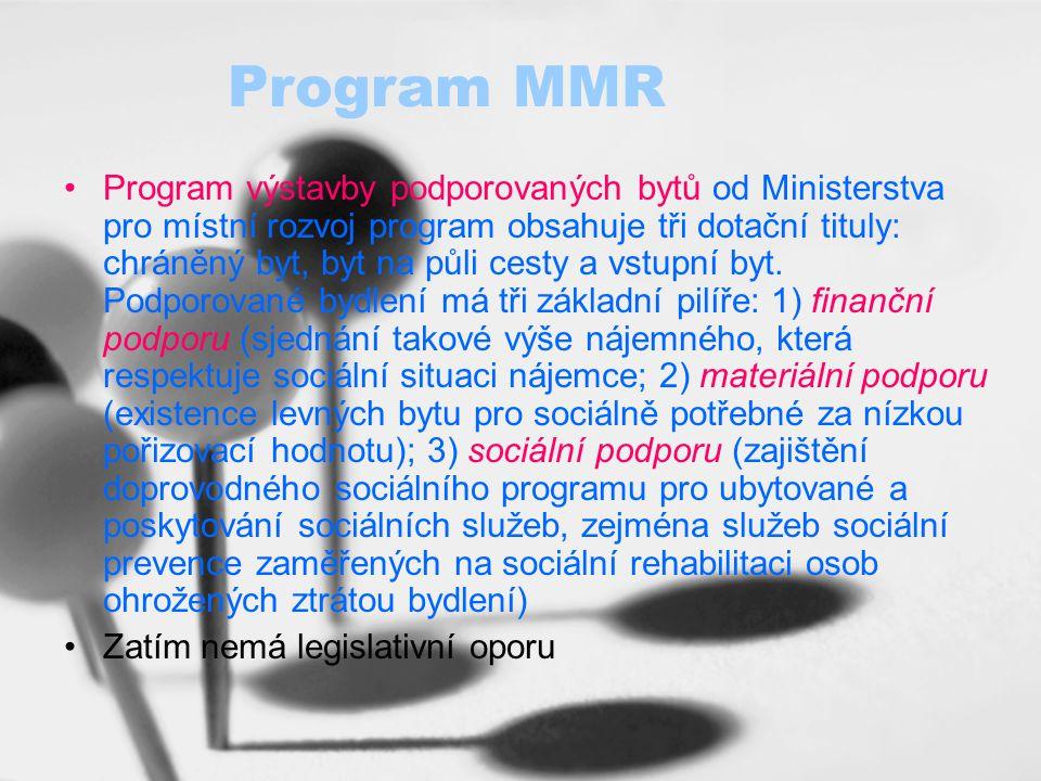 Program MMR