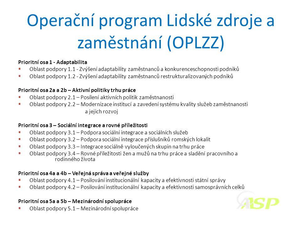Operační program Lidské zdroje a zaměstnání (OPLZZ)