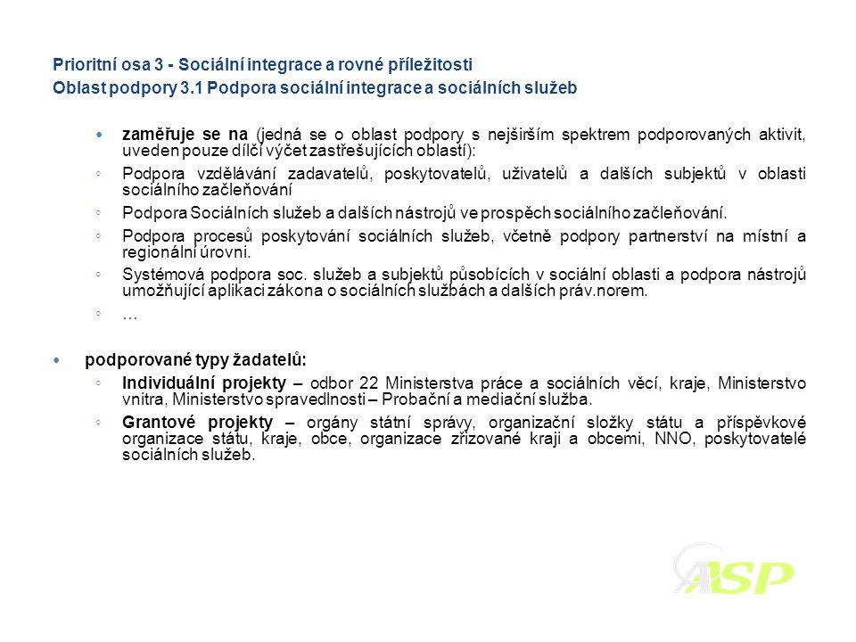 Prioritní osa 3 - Sociální integrace a rovné příležitosti
