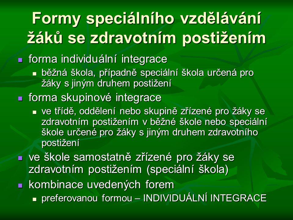 Formy speciálního vzdělávání žáků se zdravotním postižením