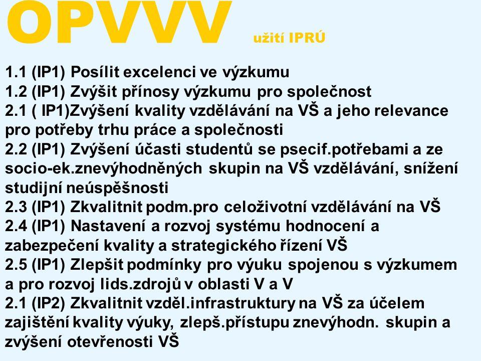 OPVVV užití IPRÚ 1.1 (IP1) Posílit excelenci ve výzkumu