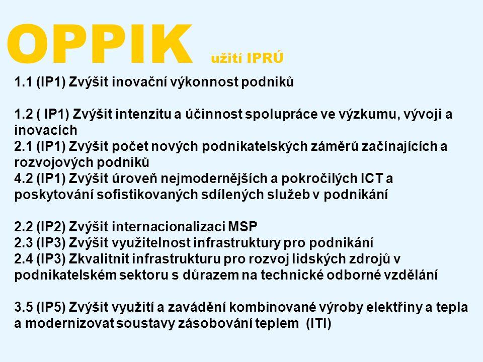 OPPIK užití IPRÚ 1.1 (IP1) Zvýšit inovační výkonnost podniků