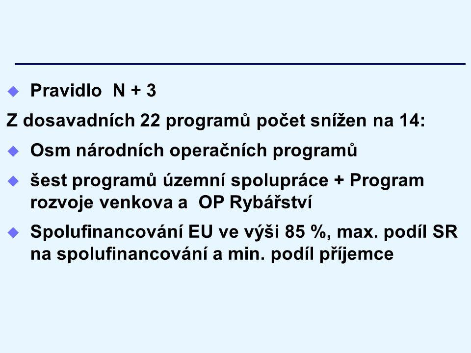 Pravidlo N + 3 Z dosavadních 22 programů počet snížen na 14: Osm národních operačních programů.
