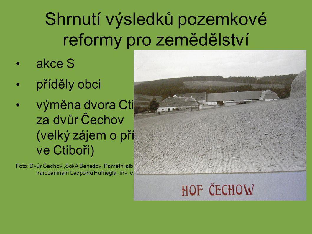 Shrnutí výsledků pozemkové reformy pro zemědělství