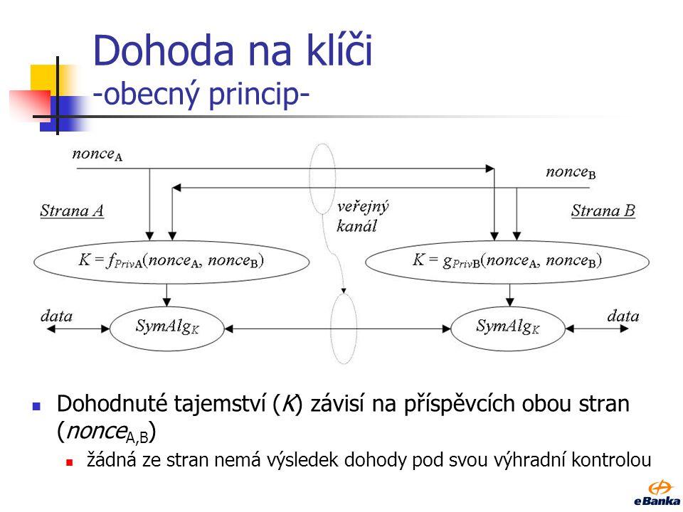 Dohoda na klíči -obecný princip-