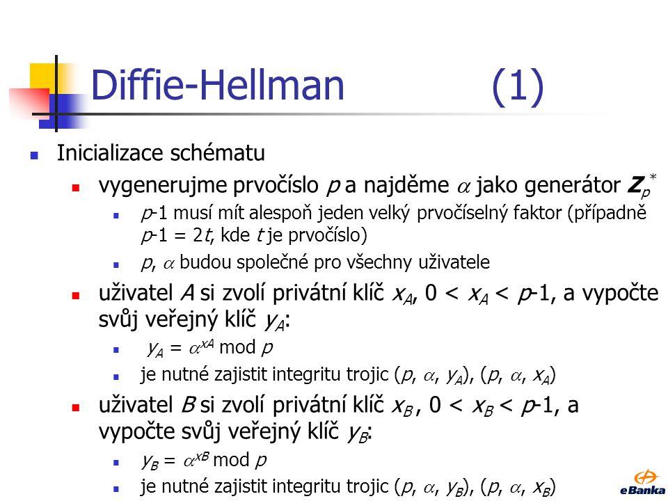 Diffie-Hellman (1) Inicializace schématu