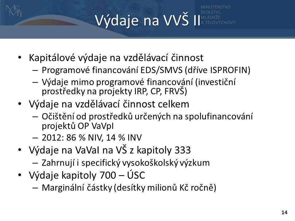 Výdaje na VVŠ II Kapitálové výdaje na vzdělávací činnost