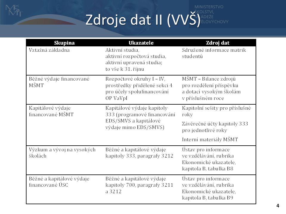 Zdroje dat II (VVŠ) 4