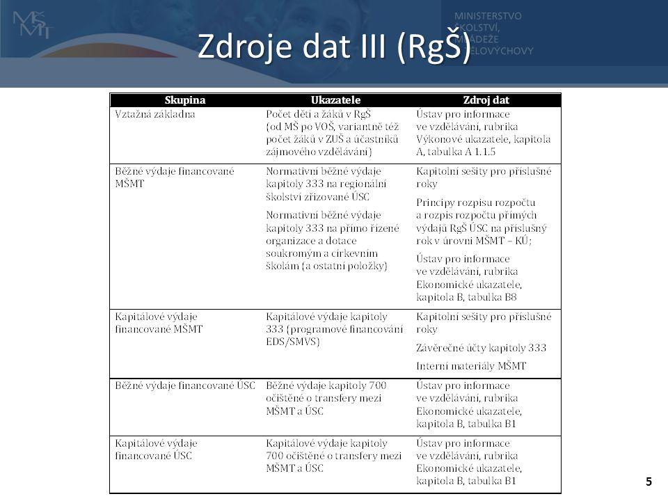 Zdroje dat III (RgŠ) 5