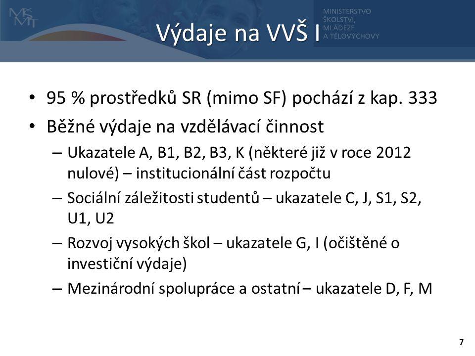 Výdaje na VVŠ I 95 % prostředků SR (mimo SF) pochází z kap. 333