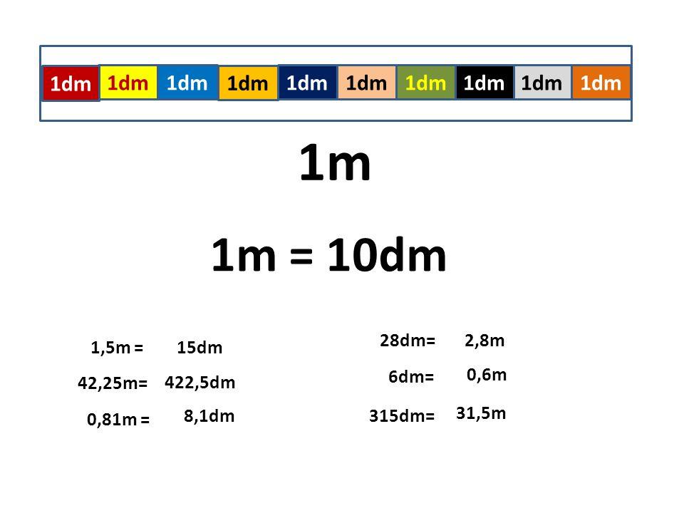 1m 1m = 10dm 1dm 1dm 1dm 1dm 1dm 1dm 1dm 1dm 1dm 1dm 1,5m = 42,25m=