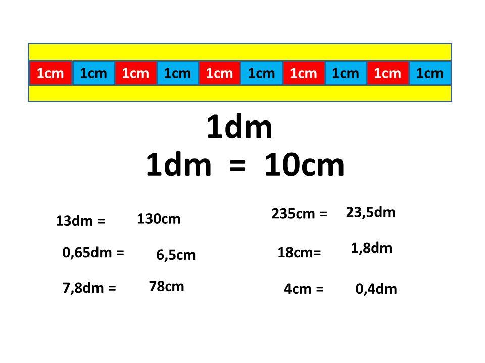 1dm 1dm = 10cm 1cm 1cm 1cm 1cm 1cm 1cm 1cm 1cm 1cm 1cm 235cm = 23,5dm