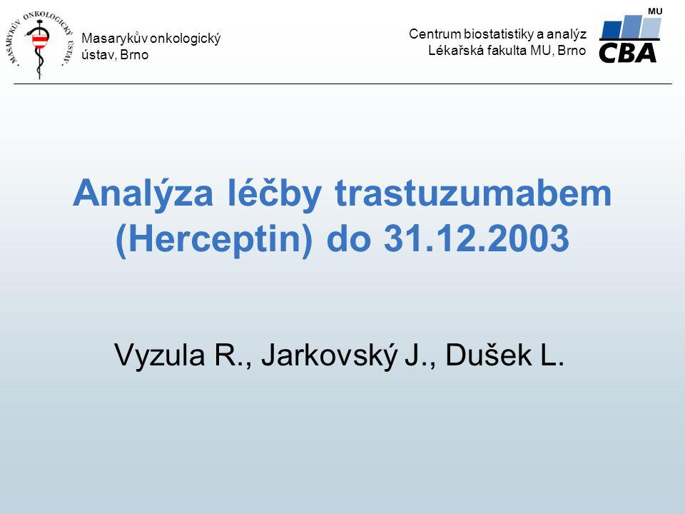 Analýza léčby trastuzumabem (Herceptin) do 31.12.2003