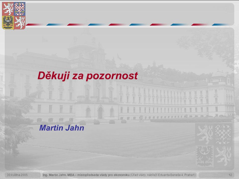 Děkuji za pozornost Martin Jahn