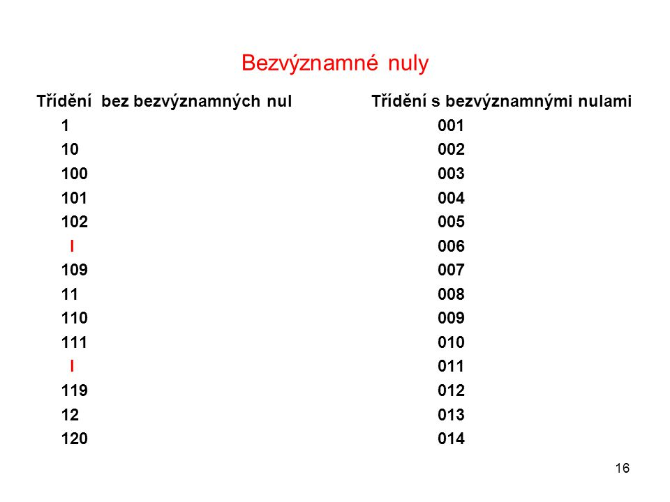 Bezvýznamné nuly Třídění bez bezvýznamných nul Třídění s bezvýznamnými nulami. 1 001. 10 002.