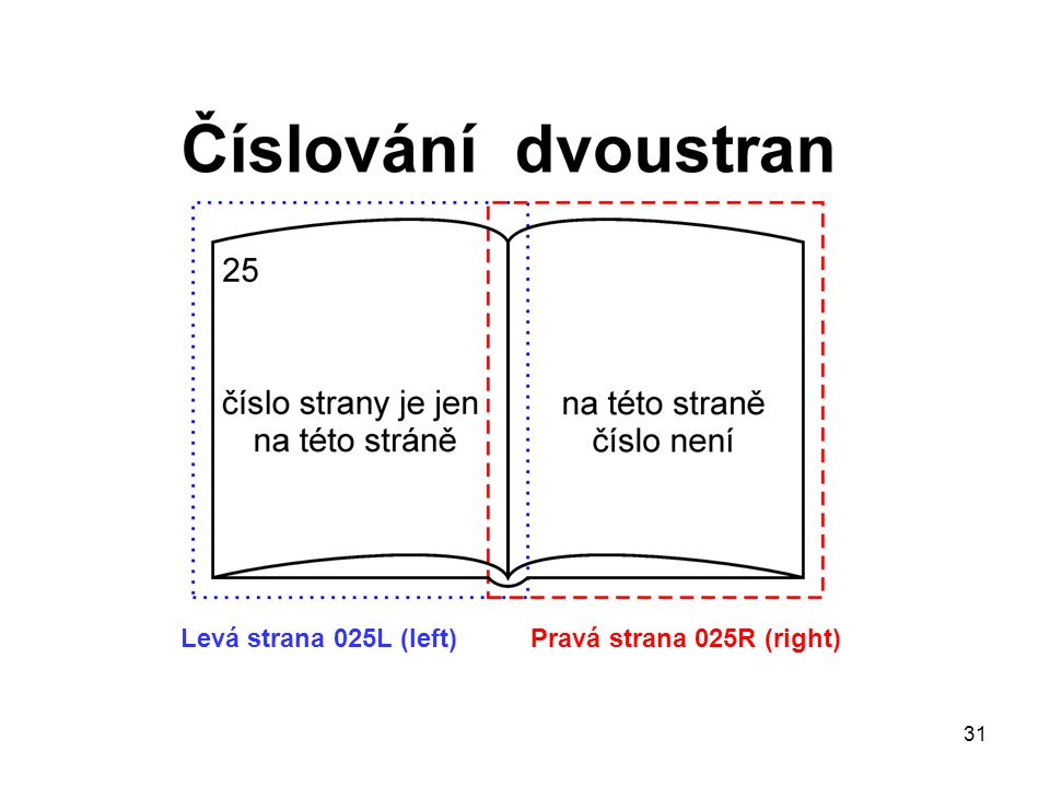 Levá strana 025L (left) Pravá strana 025R (right)