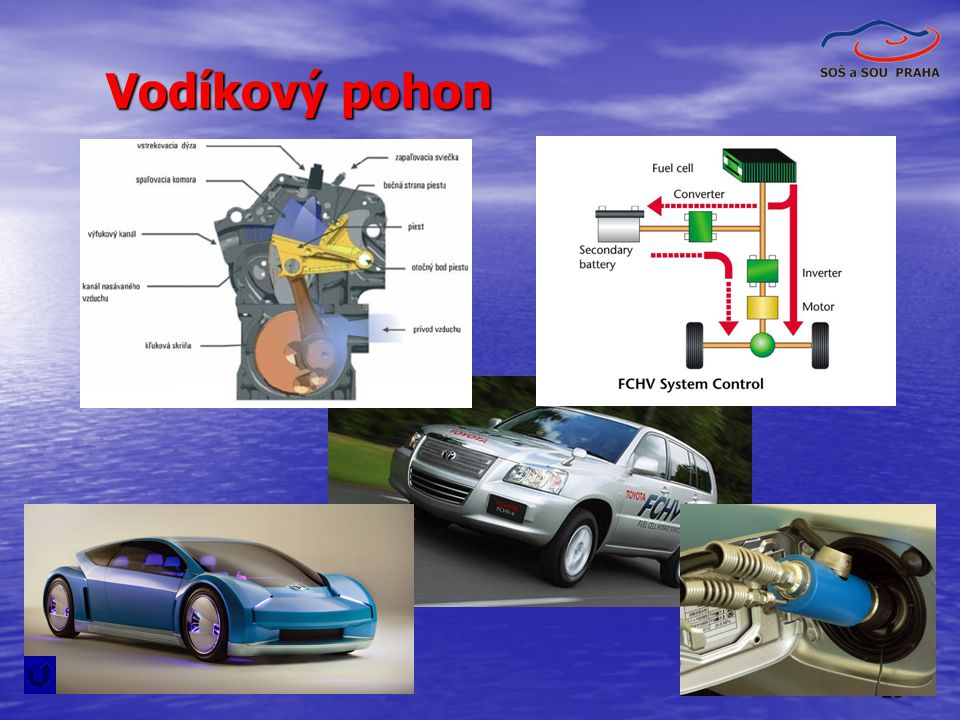Vodíkový pohon