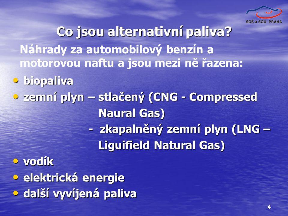 Co jsou alternativní paliva